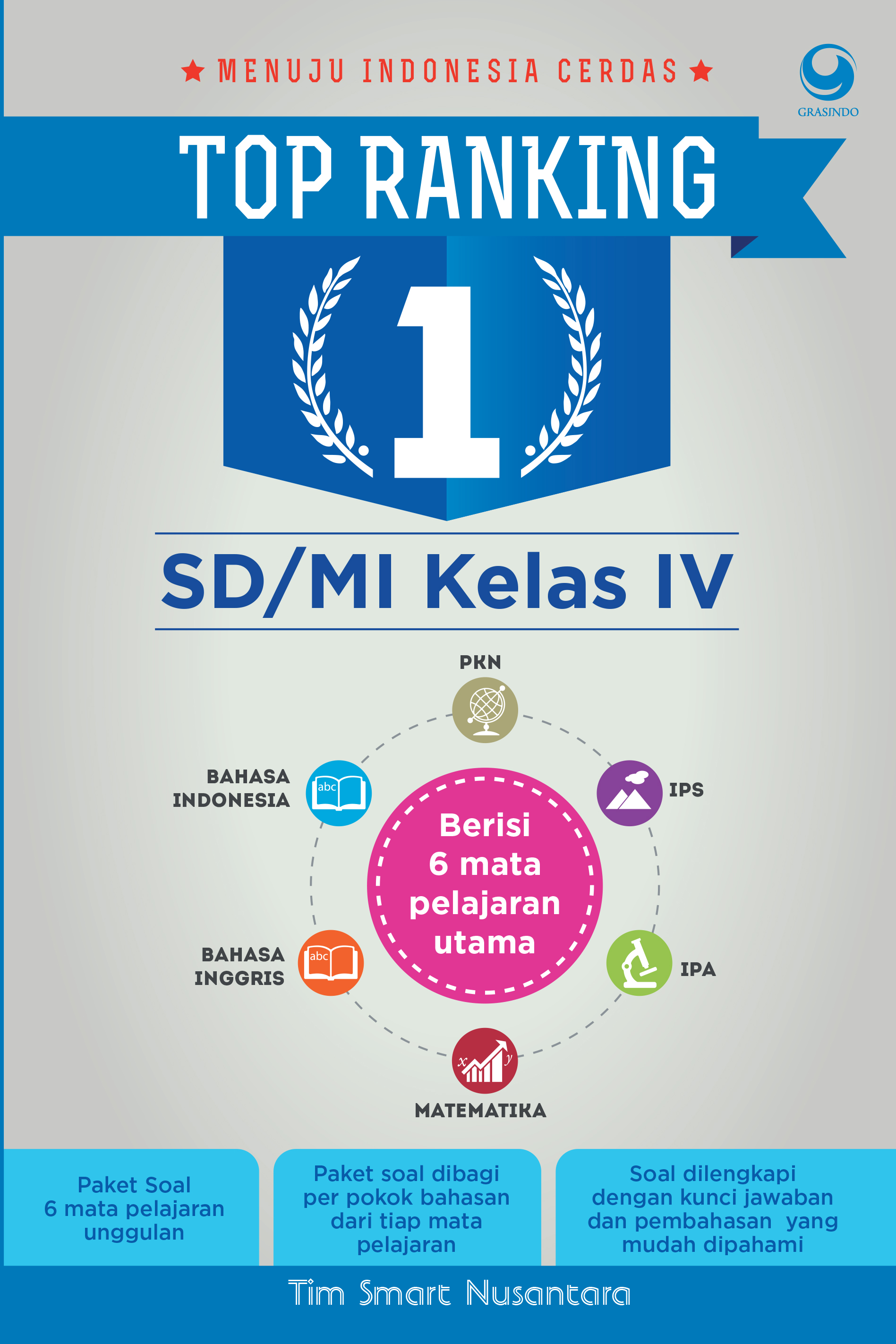 Top Ranking 1 SD Kelas 4
