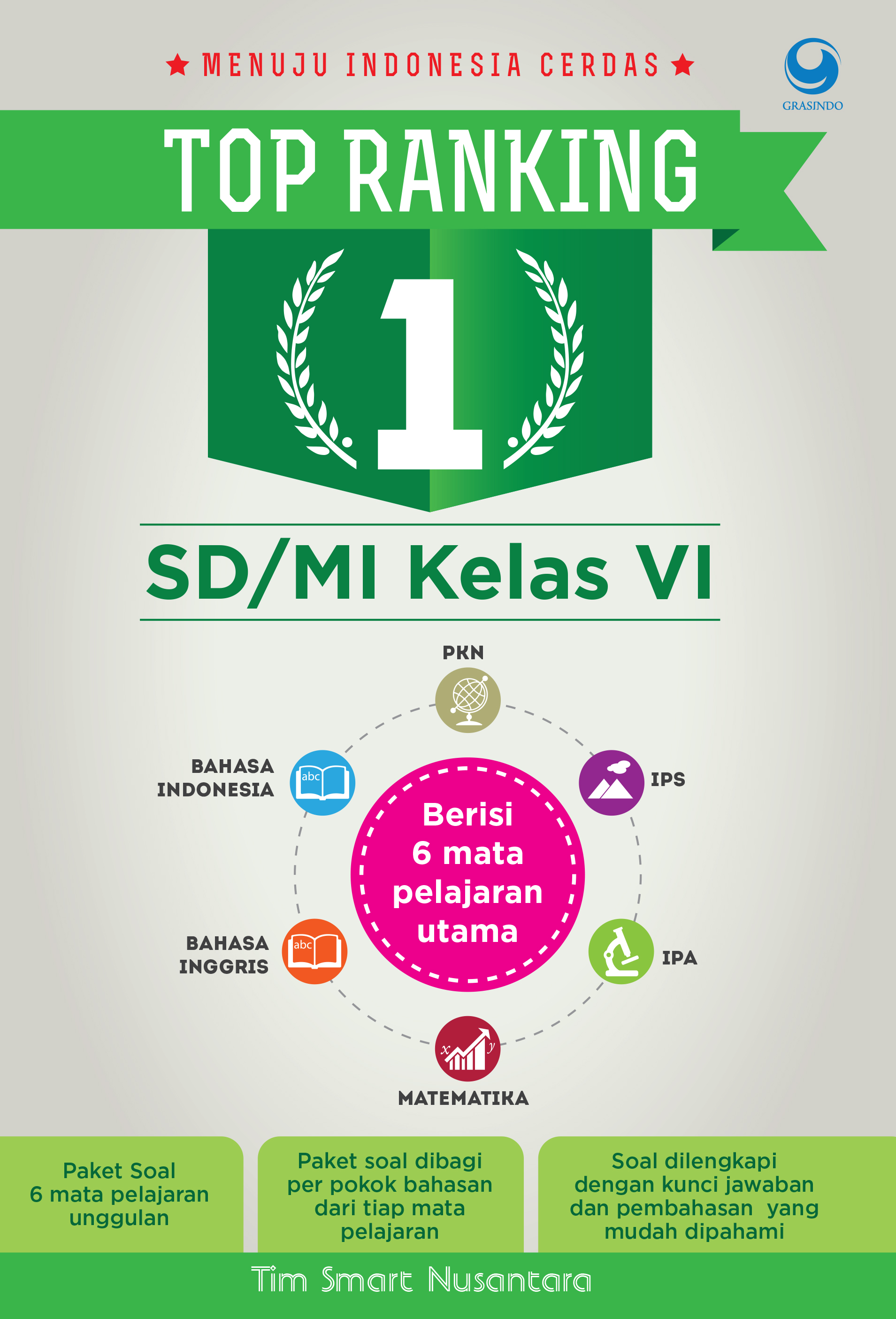 Top Ranking 1 SD Kelas 6